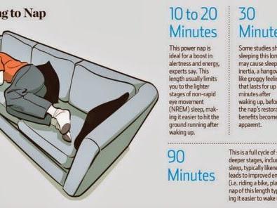 Τα απίστευτα οφέλη ενός ολιγόλεπτου ύπνου