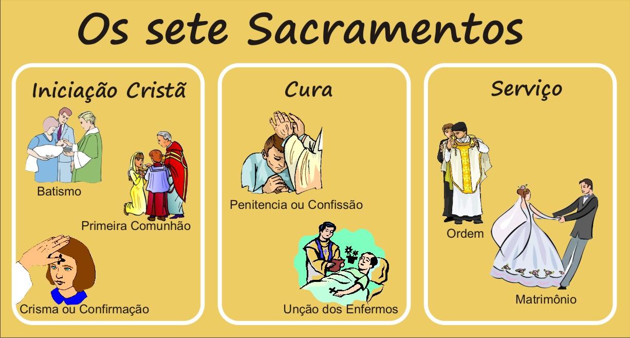 Matrimonio Segundo A Biblia : Quantos e quais sÃo os sacramentos existentes na bÍblia