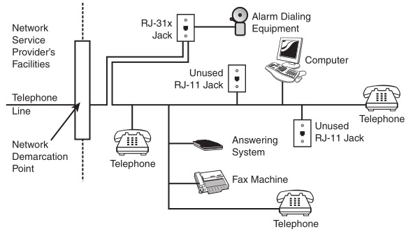 X 31 Phone Jack Wiring   Wiring Diagram Jack Wiring Diagram Alarm on