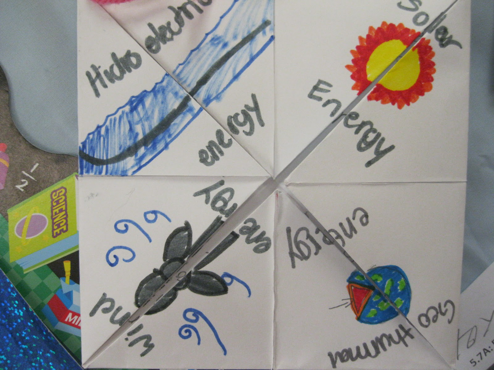 Teaching In An Organized Mess Fortune Teller Project