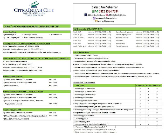 Syarat KPR dan Skema Bayar Citra Indah City April 2020