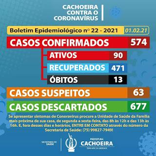 Boletim do dia 01 de janeiro da Secretaria de Saúde de Cachoeira - Bahia