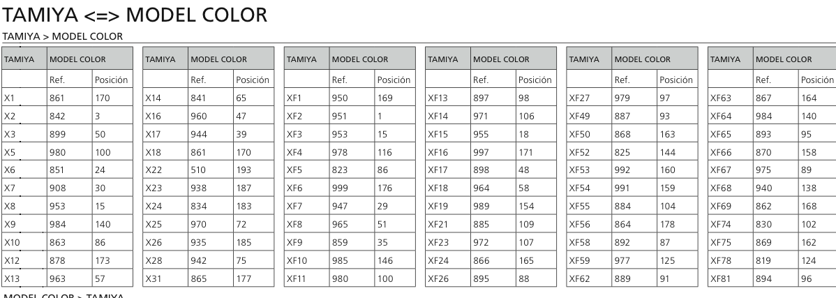 Humbrol Paint Conversion Chart Tamiya Homeschoolingforfree