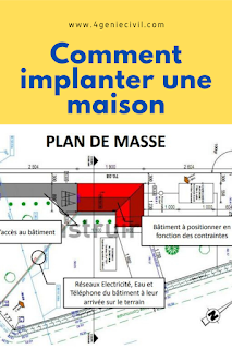 Comment implanter une maison sur un terrain: le plan de masse