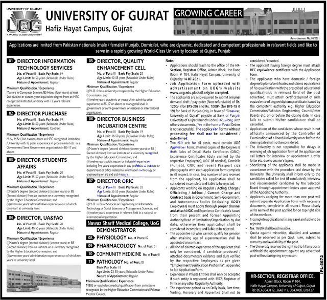 University of Gujrat (UOG) Jobs 2021 Latest Advertisement 2021