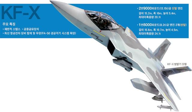 Indonesia Bakal Keluarkan Jet Tempur Generasi 4.5 (Indonesia Fighter Xperiment (IFX))