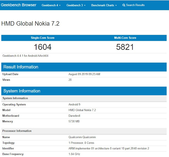 Nokia 7.2 Daredevil Geekbench