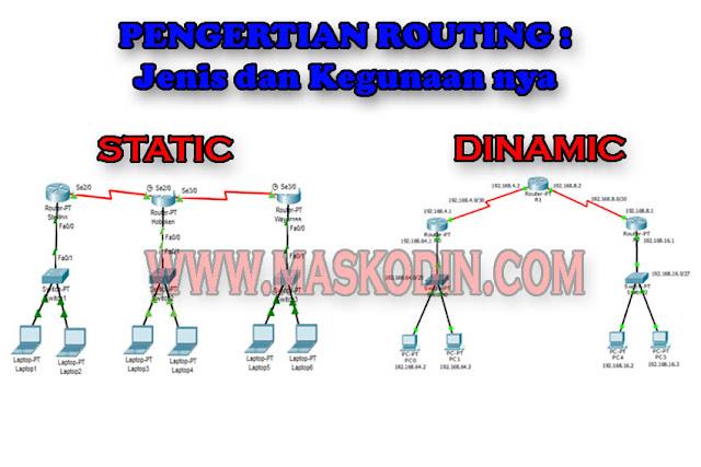 Pengertian Routing : Fungsi dan Jenis-jenis nya, pengertian routing statis, pengertian routing static, pengertian routing statis adalah, pengertian routing dinamis, pengertian routing protocol, pengertian routing table, pengertian routing adalah