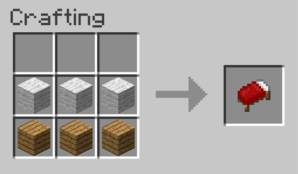 Bed creation pattern