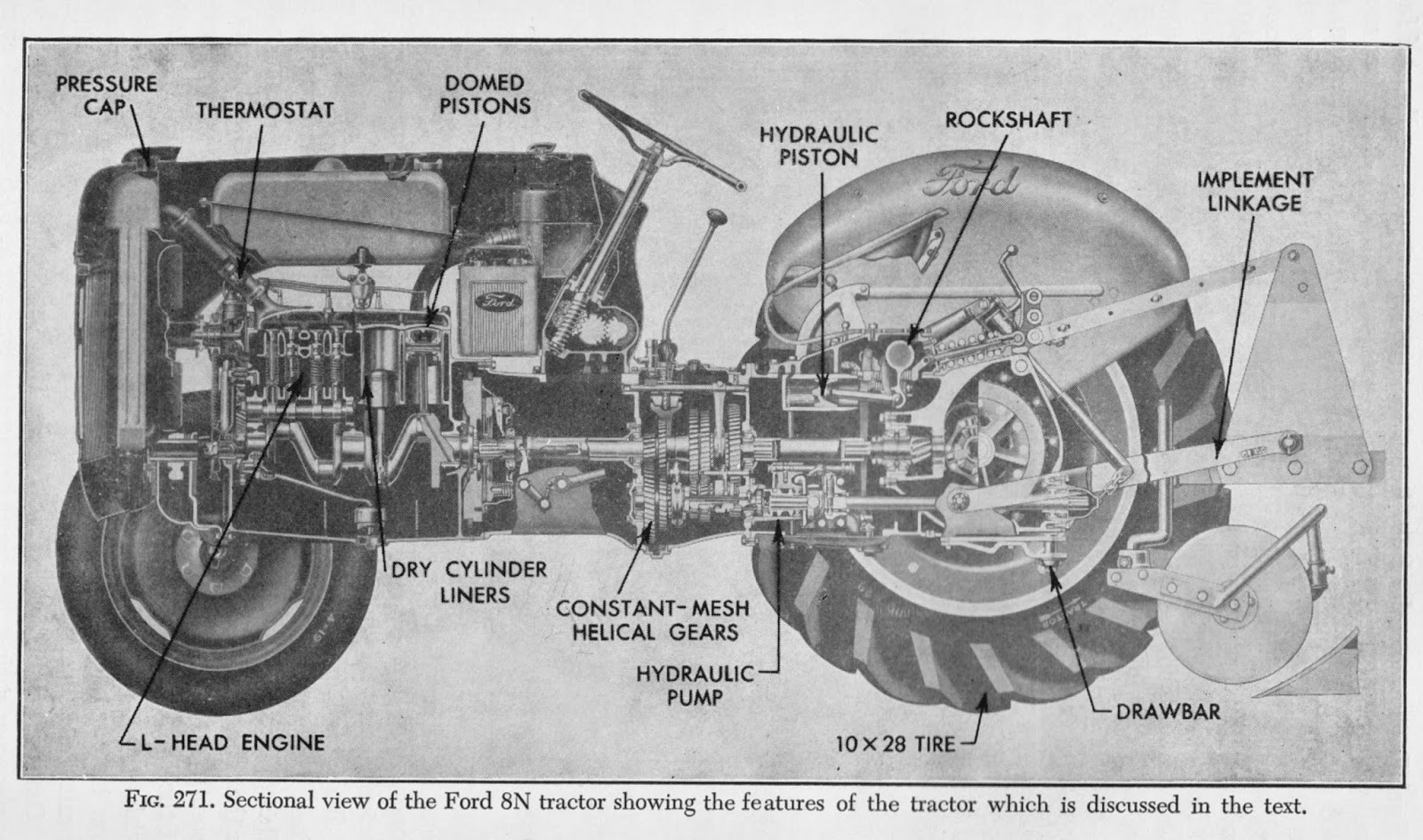 9n Ford Tractor Wiring Diagram Vw Beetle Type 1 8n Engine Free Download