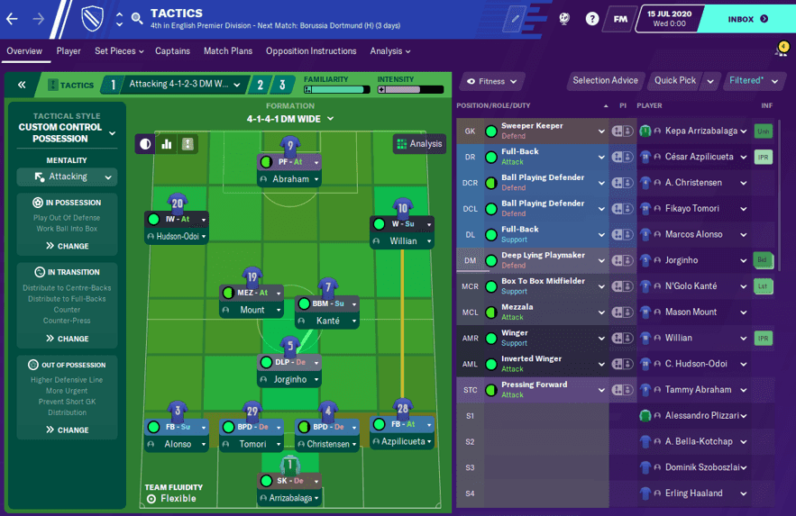 Chelsea tactic - 4-3-3