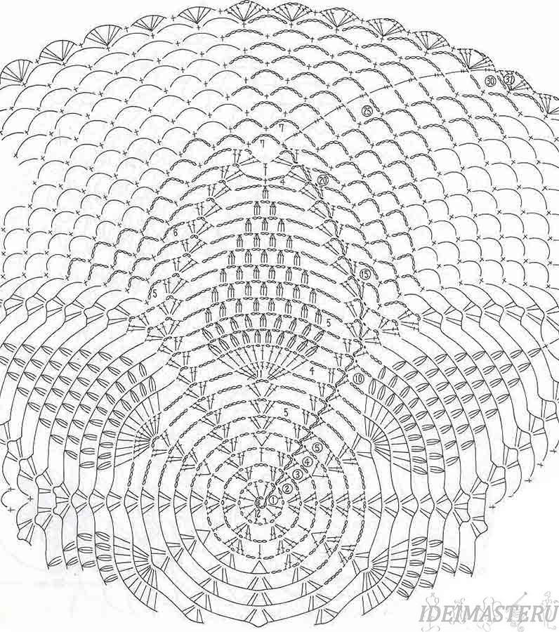 ergahandmade  crochet doily   diagram