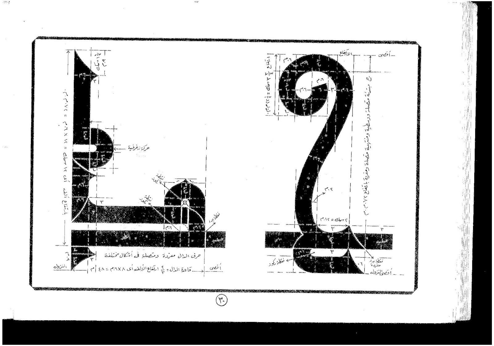 PUSTAKA KALIGRAFI: AHDATS AL-THURUQ LI DIRASAH WA TAHSIN ...
