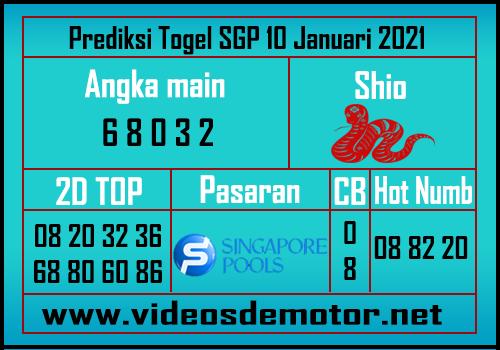 Prediksi SGP 10 Januari 2021