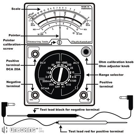 bagian-bagian-dan-fungsi-pada-AVO meter