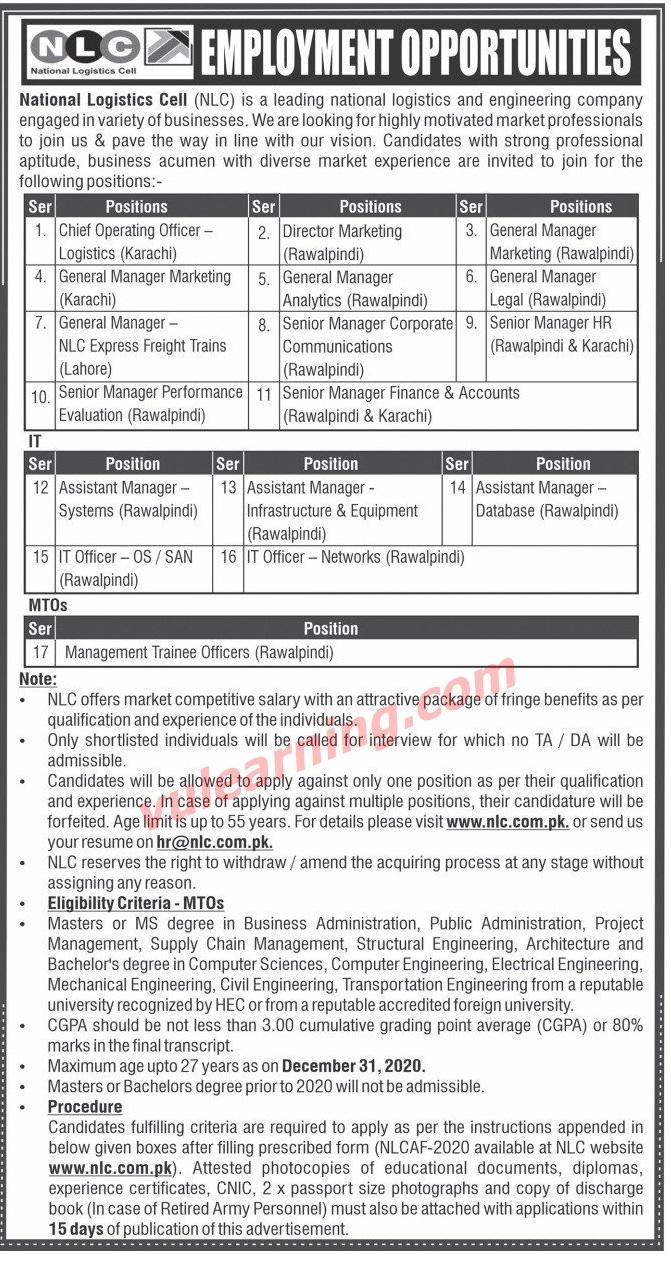 National Logistics Cell (NLC) Jobs 2020