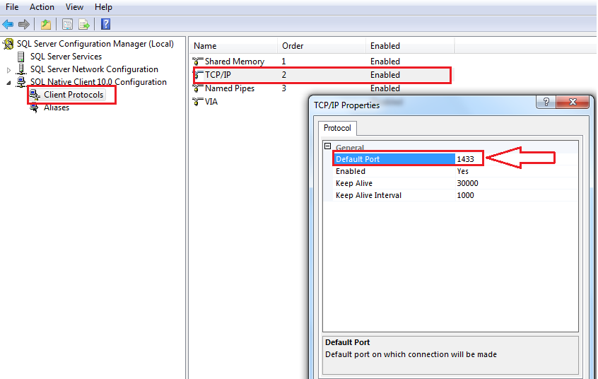 SQL Port 1433
