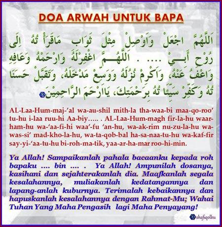 100 sunnah nabi muhammad pdf