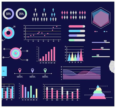 Data Visualization Overview