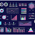 Provide Data Visualization Overview Future