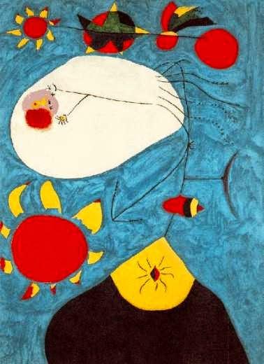 Retrato lV - Miró, Joan e suas principais pinturas