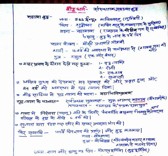 Ancient Indian History Handwritten Notes Hindi PDF Download