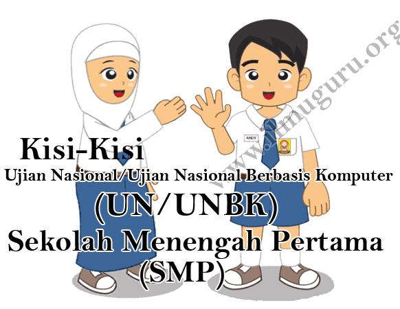 Kisi-Kisi UN/UNBK SMP Mapel Bahasa Inggris