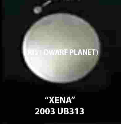 Discovery Of Eris ( Dwarf Planet )