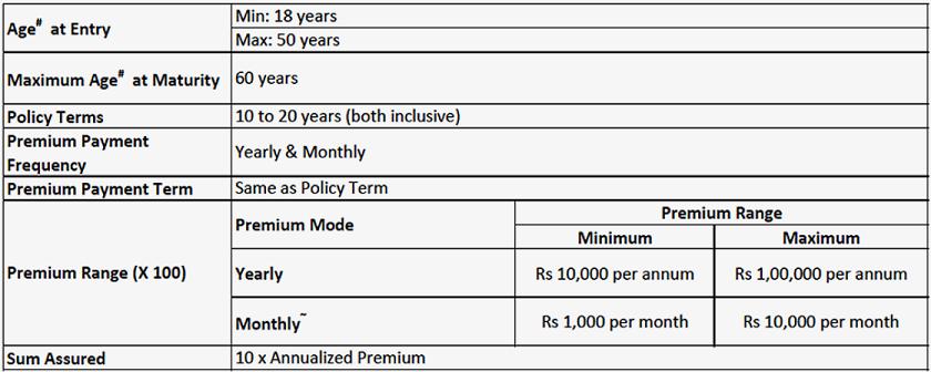 SBI Life eWealth Insurance Plan | SBI Life - Online ULIP