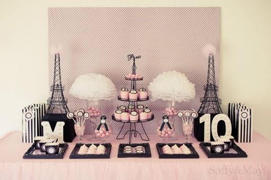Paris 10th Birthday Party