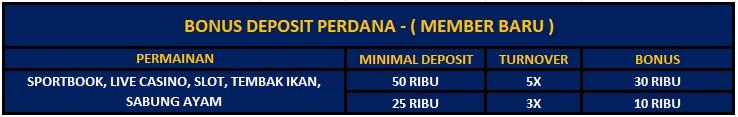 Bonus Deposit Perdana