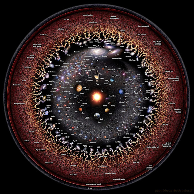 CIRCULAR MAP OF THE UNIVERSE ALL VERSIONS