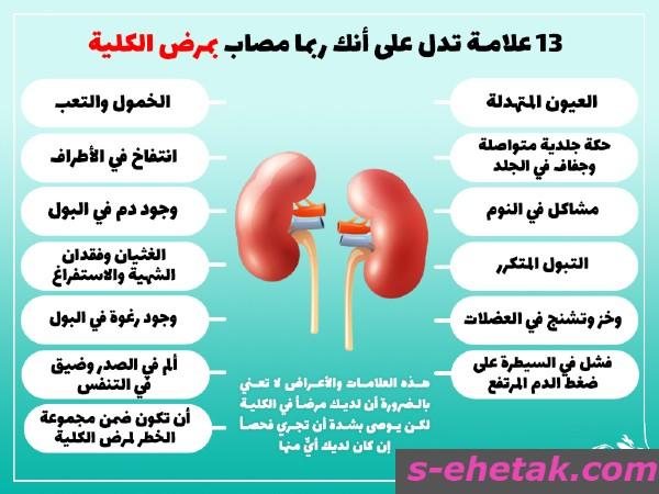أمراض الكلى واعراضها
