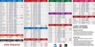 Tipe dan Harga Smartphone Cuci Gudang Erafone Mahogany Terrace Karawang