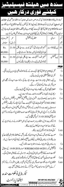 Health Department Sindh Jobs for Male and Female 2020