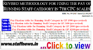 7thcpc-revised methodology-running-staff-pay-fixation-with-example-table