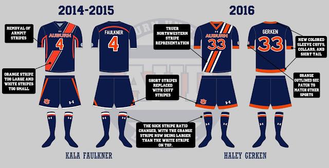 auburn soccer 2016 uniform