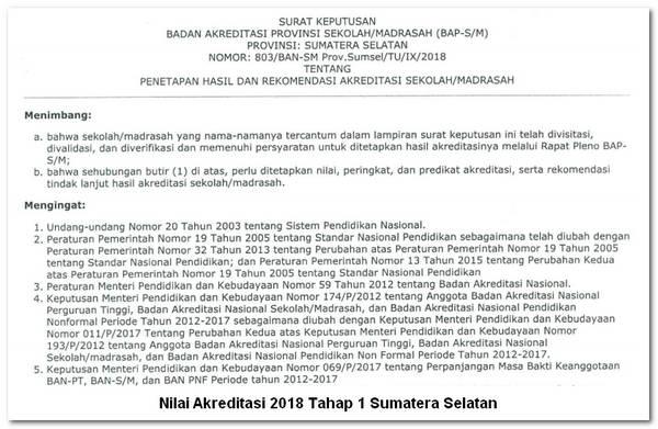 Nilai Akreditasi 2018 Tahap 1 Sumatera Selatan