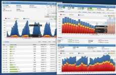 Histats: contadores de visitas y estadísticas en tiempo real para sitios web
