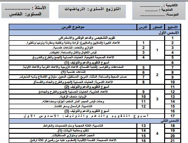 التوازيع السنوية للمستويين الخامس و السادس 2020/2021 جميع المواد المنهاج الجديد