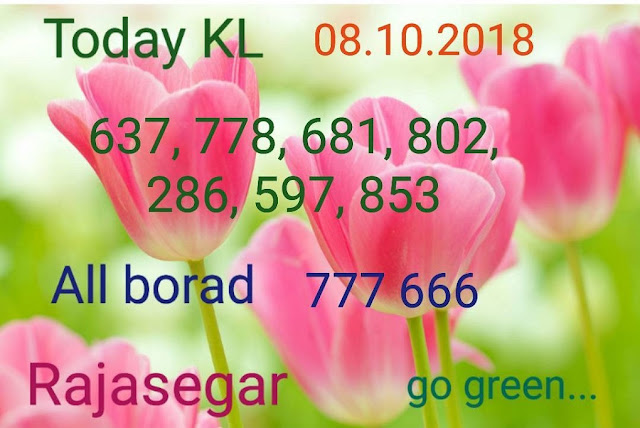 Kerala lottery abc guessing win win w-481 on 08.10.2018 by Rajasegar
