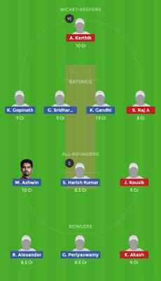 CHE vs MAD dream 11 team | MAD vs CHE