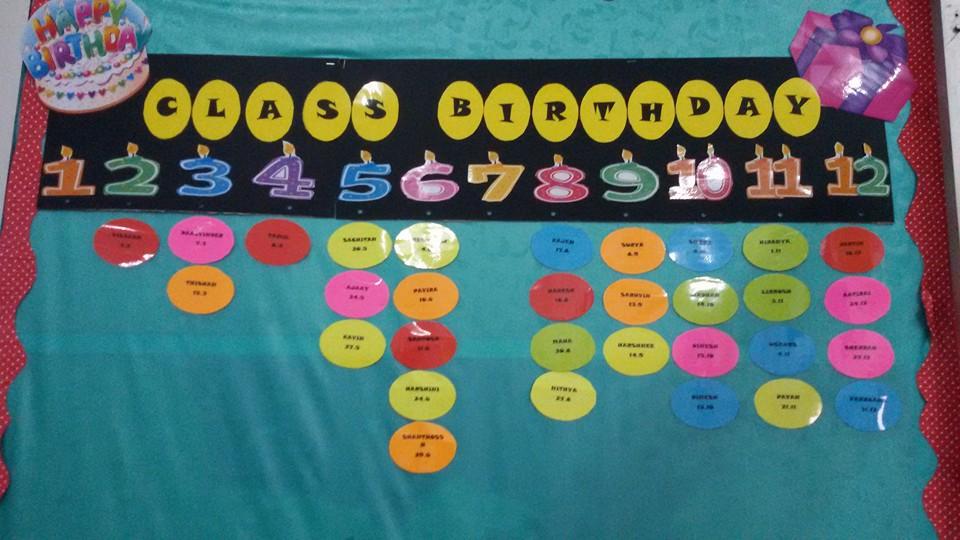 Idea Hias Kelas By Usha Raj Koleksi Grafik Untuk Guru