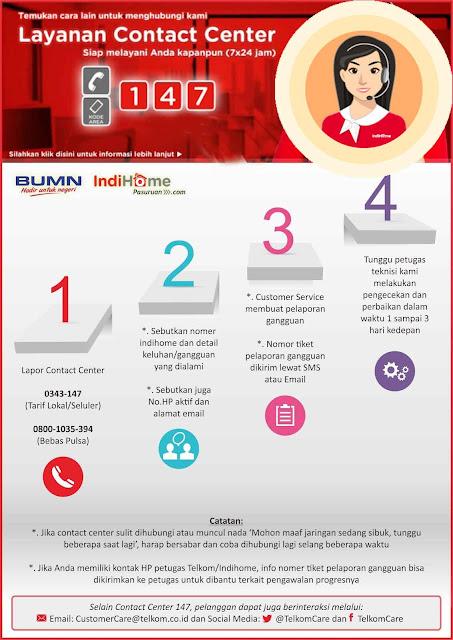 Cara mudah mengatasi lampu indikator LOS berwarna merah menyala serta berkedap-kedip pada modem Wi-Fi Indihome seperti ZTE F609/F660, Huawei, MNC, MyRepublic dan apa penyebabnya?