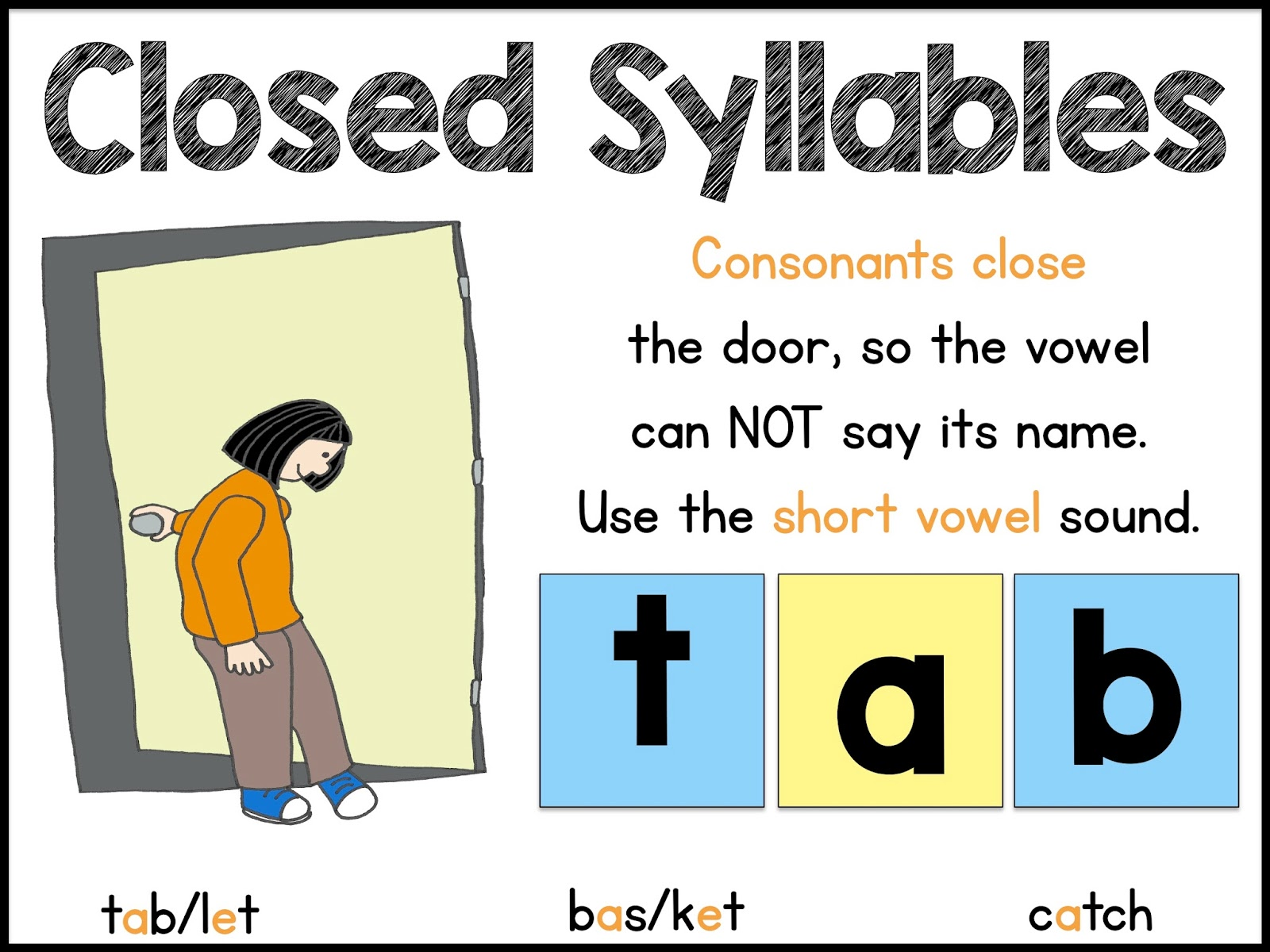Teaching Two Syllable Words | Sarah\'s First Grade Snippets | Bloglovin\'