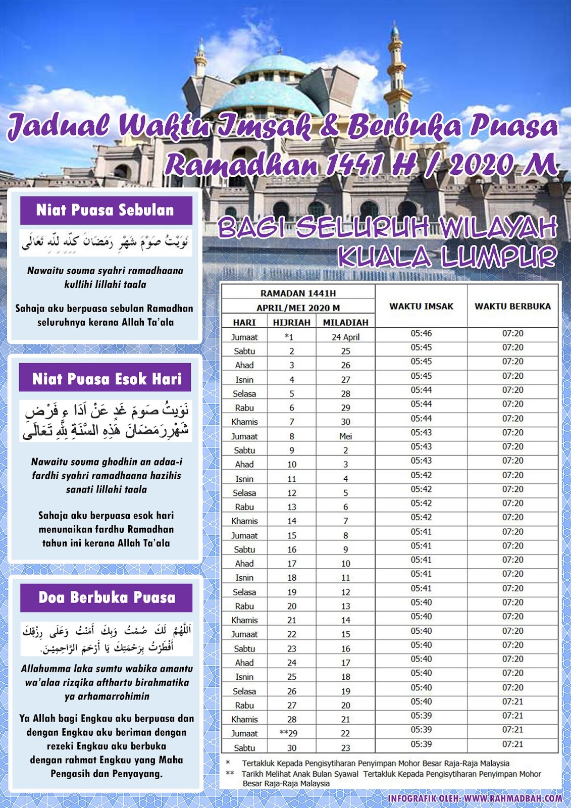 Waktu Berbuka & Imsak Kuala Lumpur & Putrajaya 2020