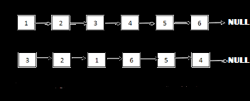Reverse a Linked List in groups of given size