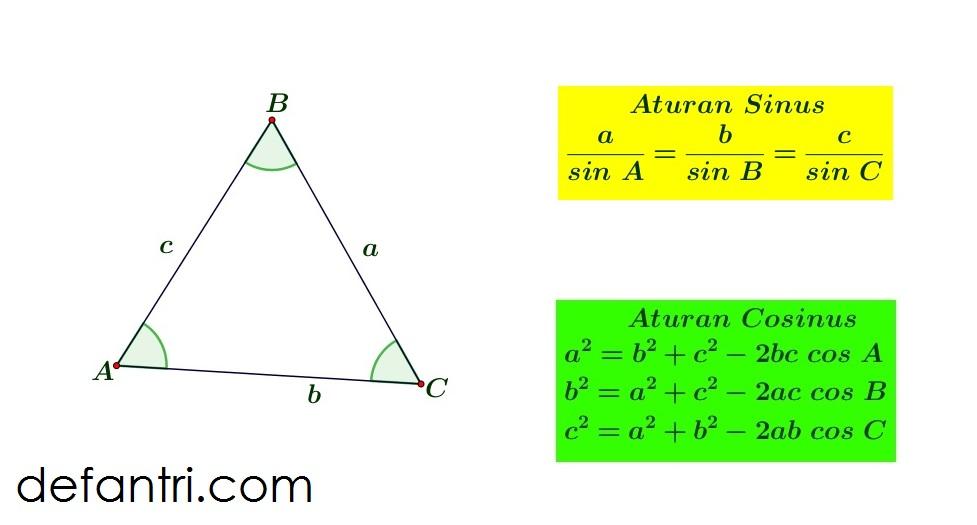 Belajar Perbandingan Trigonometri Menjadi Mudah