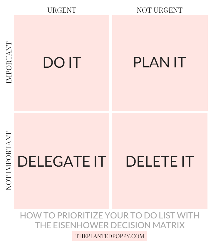 Prioritize your to-do list
