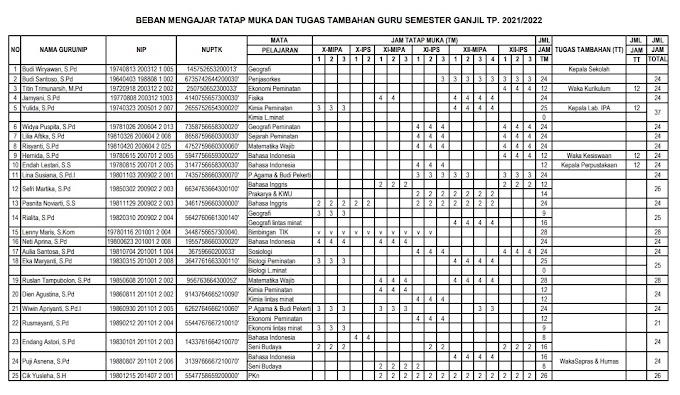 TENAGA PENDIDIK SMA NEGERI 2 LIWA (MATERI KE - 8 MPLS DARING TP. 2021/2022)